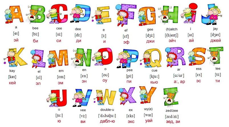 английский алфавит с произношением для детей