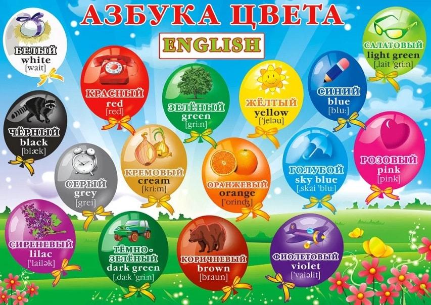 цвета на английском для детей с произношением